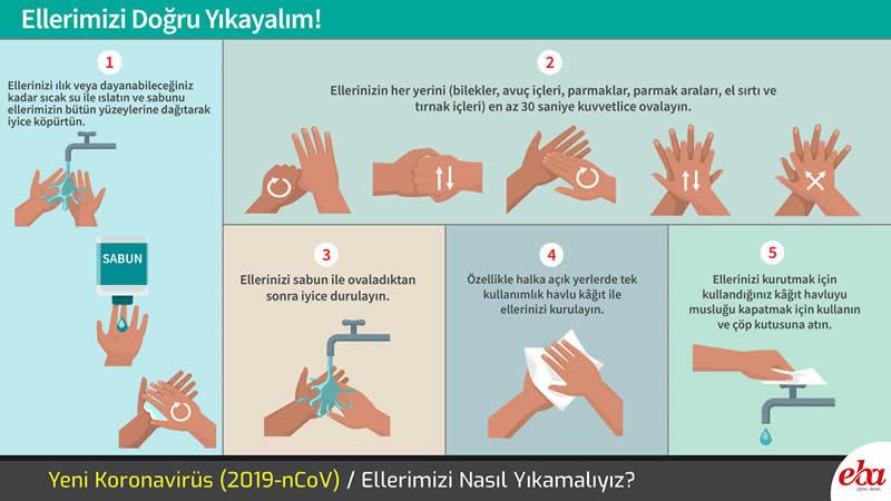 Corona virüsüne karşı korunma yolları